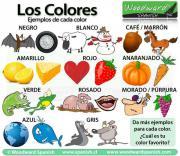 Spanisch für Frauen!