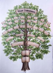 FamilienChronik mit Stammbaum-Poster NEUWERTIG Pattloch